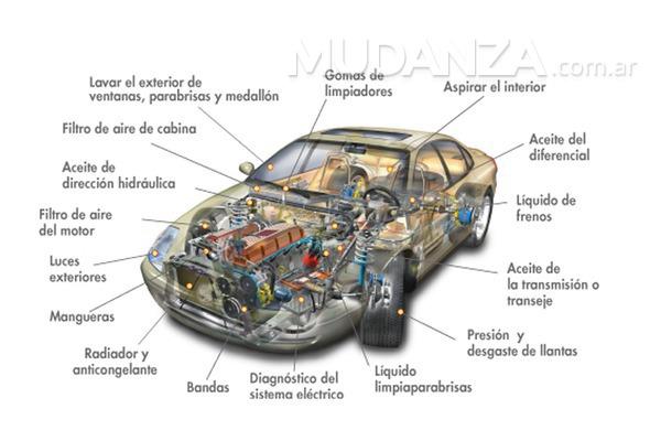 Sistemas de seguridad automotriz pdf viewer